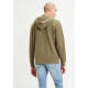 new original zip up olive levis